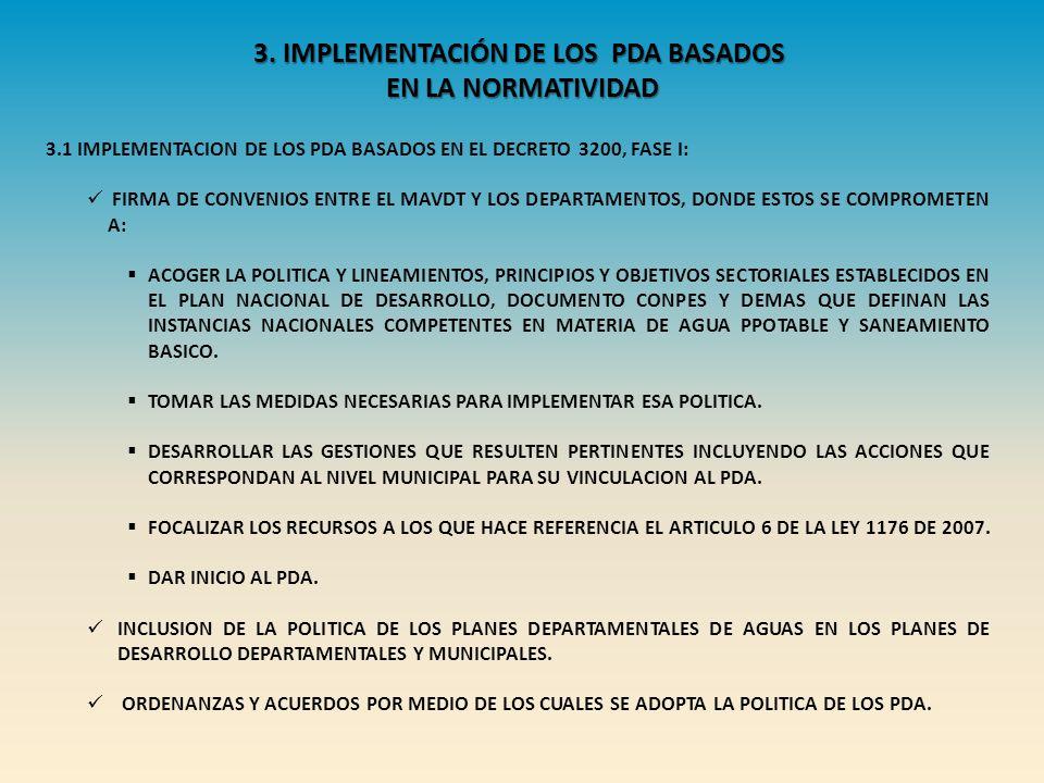 3. IMPLEMENTACIÓN DE LOS PDA BASADOS