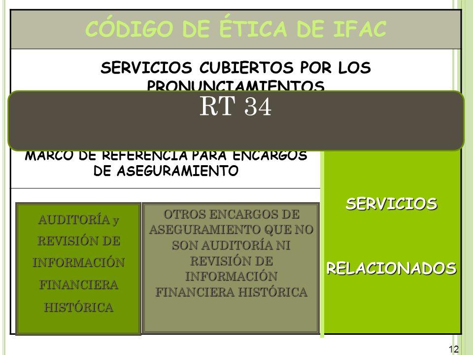 RT 34 CÓDIGO DE ÉTICA DE IFAC NORMAS SOBRE CONTROL DE CALIDAD