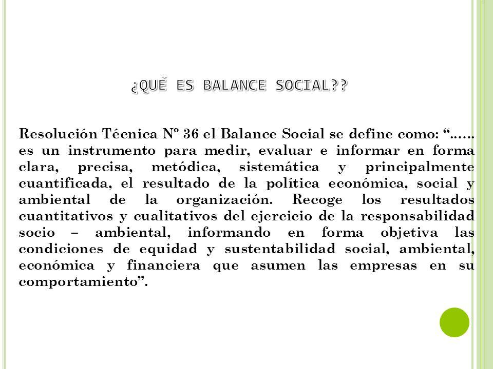 ¿QUÉ ES BALANCE SOCIAL