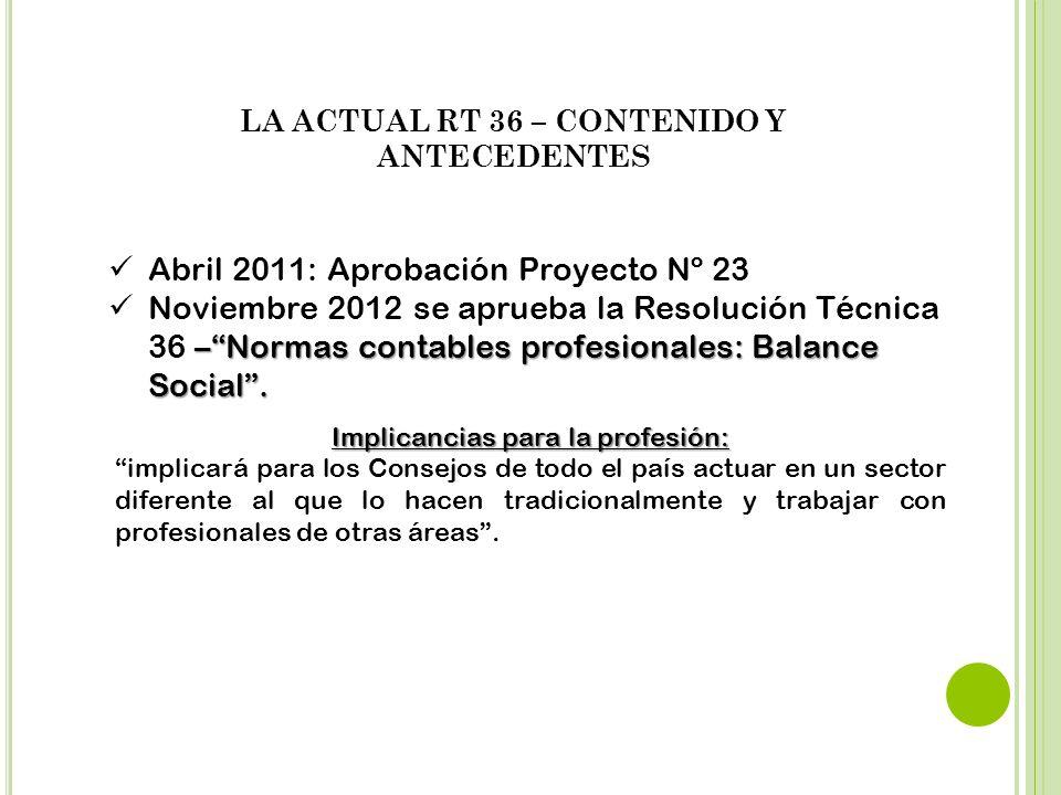 LA ACTUAL RT 36 – CONTENIDO Y ANTECEDENTES