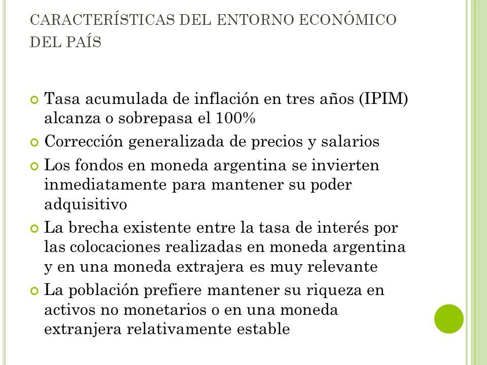 características del entorno económico del país