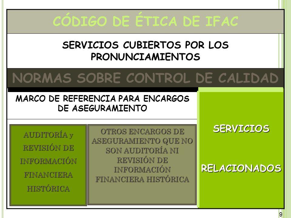 CÓDIGO DE ÉTICA DE IFAC NORMAS SOBRE CONTROL DE CALIDAD