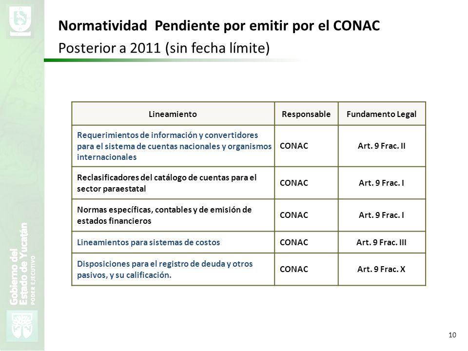 Normatividad Pendiente por emitir por el CONAC