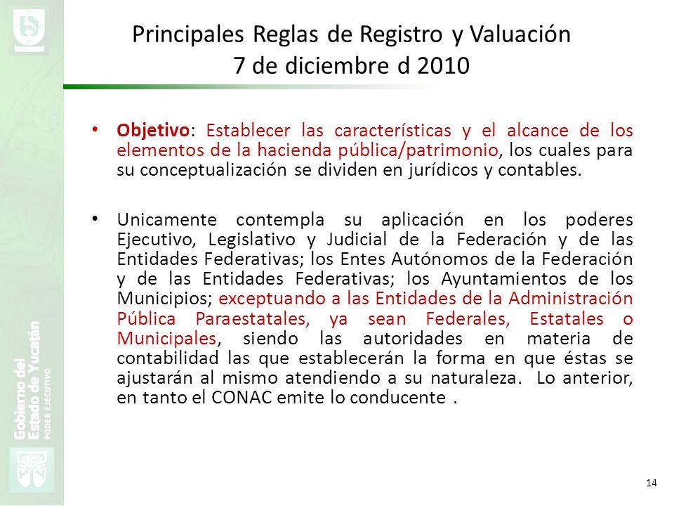 Principales Reglas de Registro y Valuación
