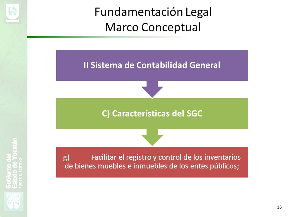 II Sistema de Contabilidad General C) Características del SGC