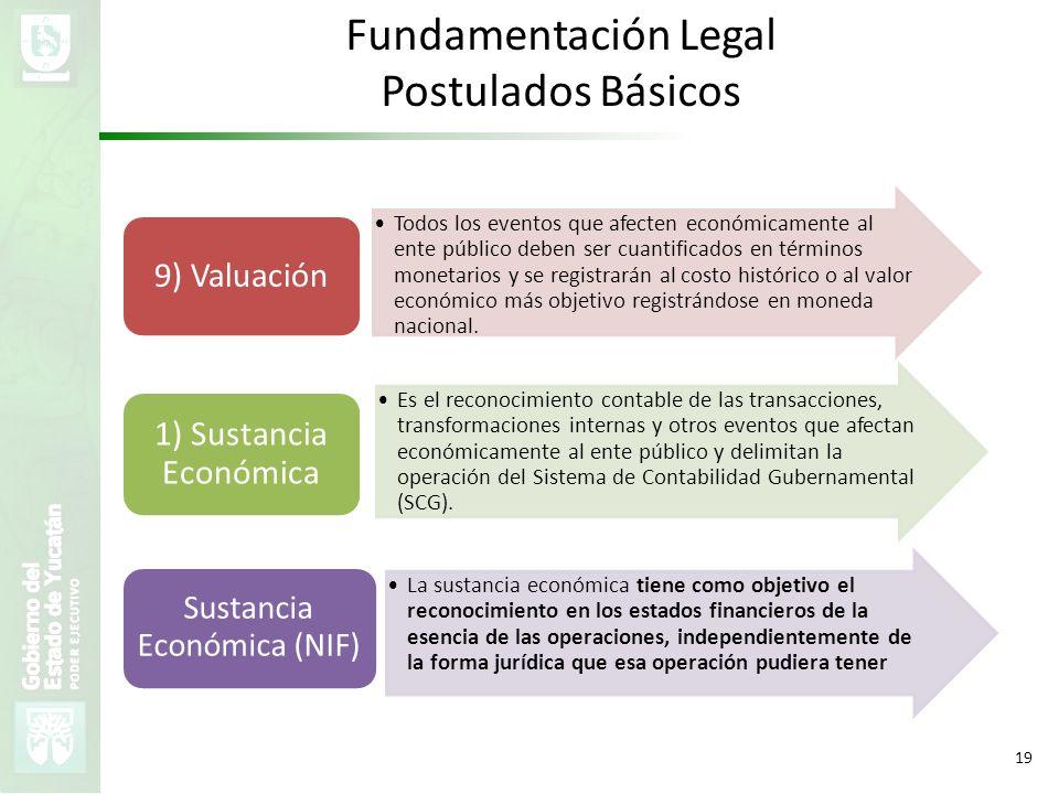 Sustancia Económica (NIF)