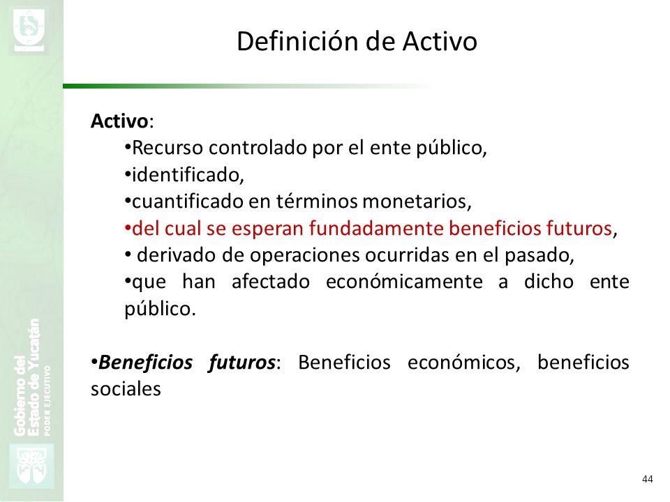 Definición de Activo Activo: Recurso controlado por el ente público,