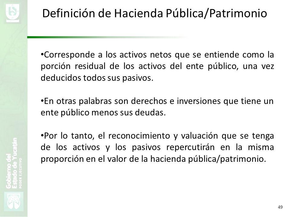 Definición de Hacienda Pública/Patrimonio