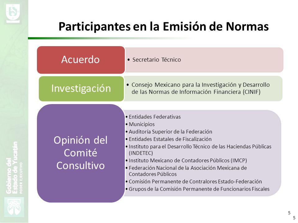 Participantes en la Emisión de Normas