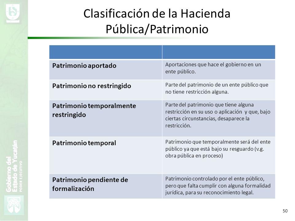 Clasificación de la Hacienda Pública/Patrimonio