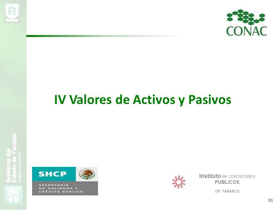 IV Valores de Activos y Pasivos