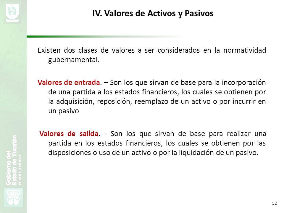 IV. Valores de Activos y Pasivos