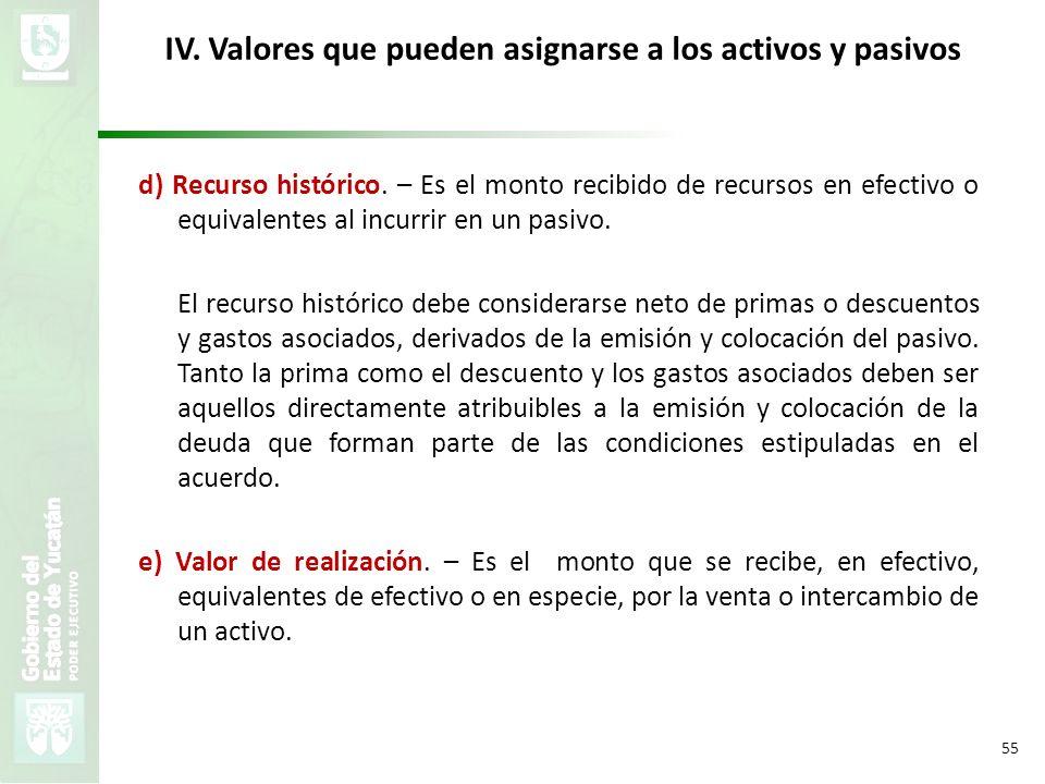 IV. Valores que pueden asignarse a los activos y pasivos