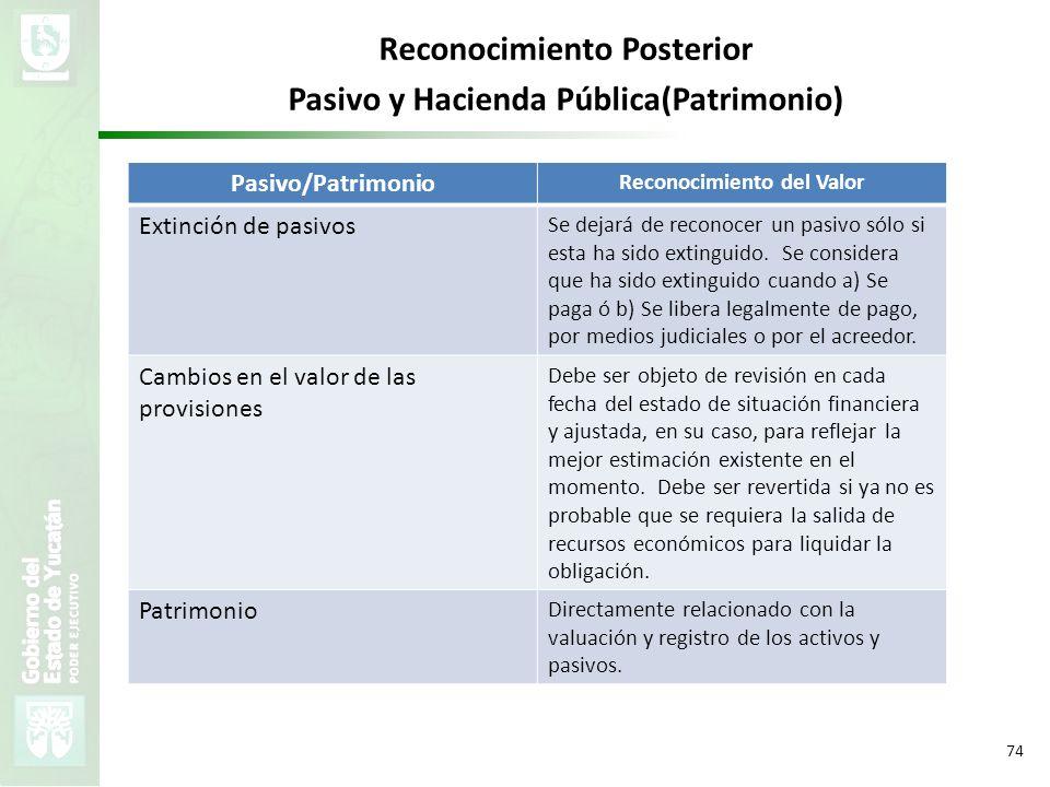 Reconocimiento Posterior Pasivo y Hacienda Pública(Patrimonio)