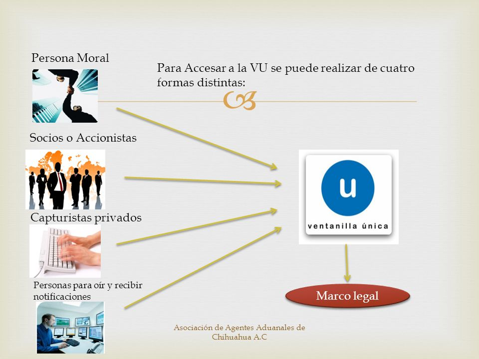 Asociación de Agentes Aduanales de Chihuahua A.C