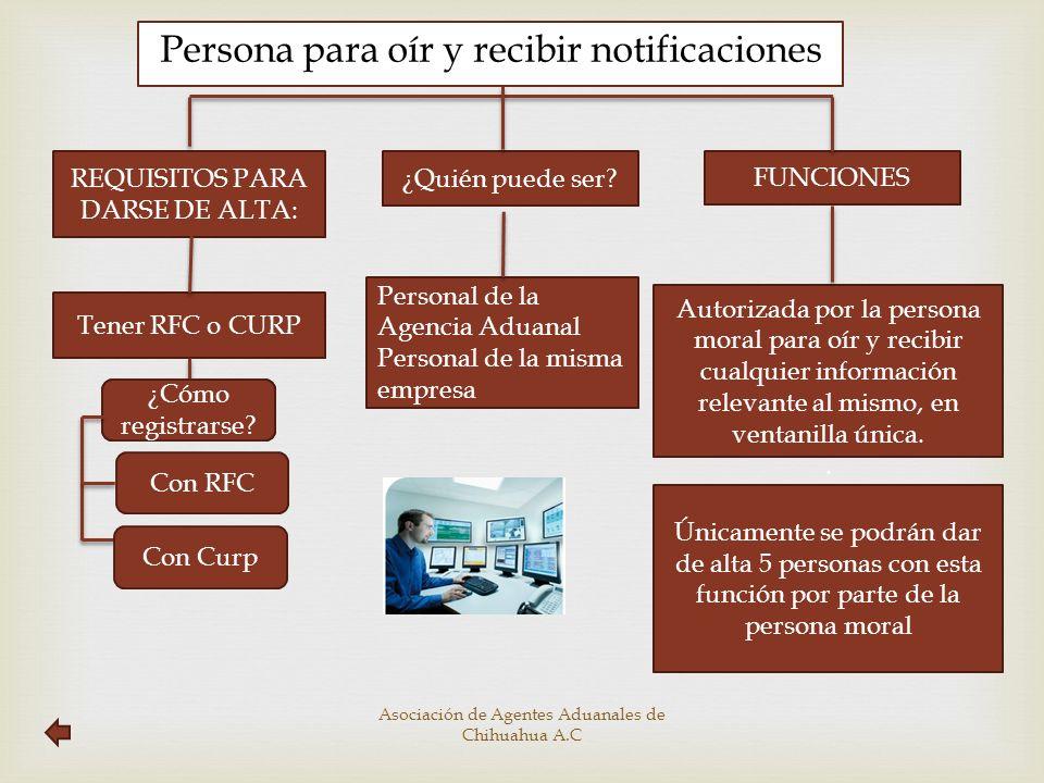 Persona para oír y recibir notificaciones