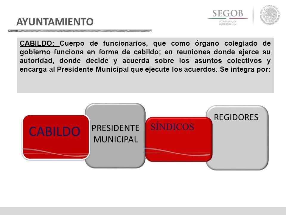 CABILDO AYUNTAMIENTO REGIDORES SÍNDICOS PRESIDENTE MUNICIPAL