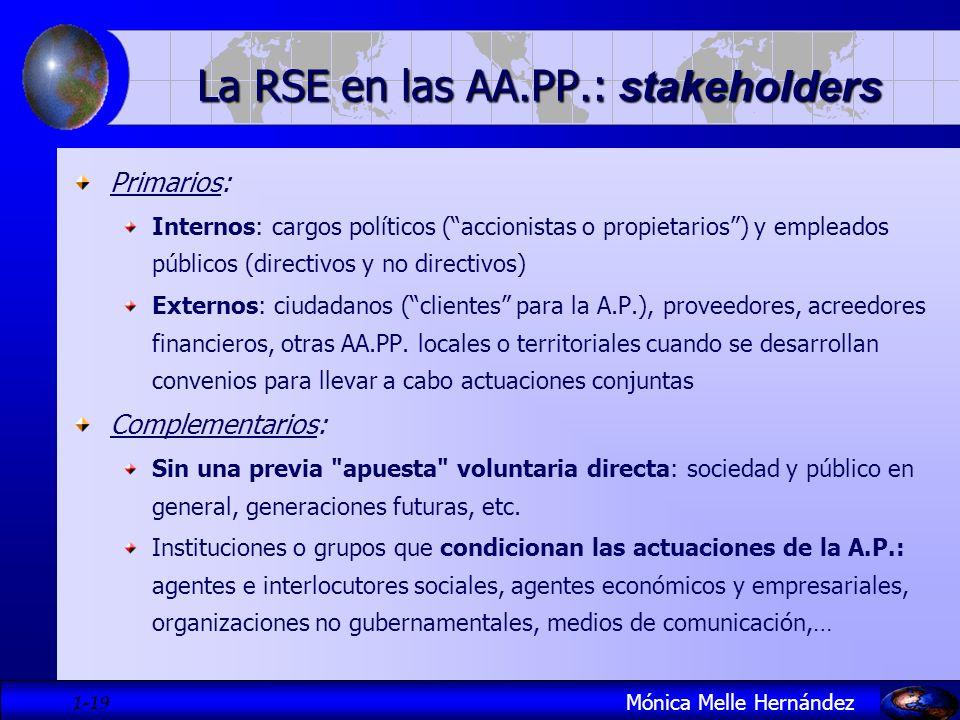 La RSE en las AA.PP.: stakeholders