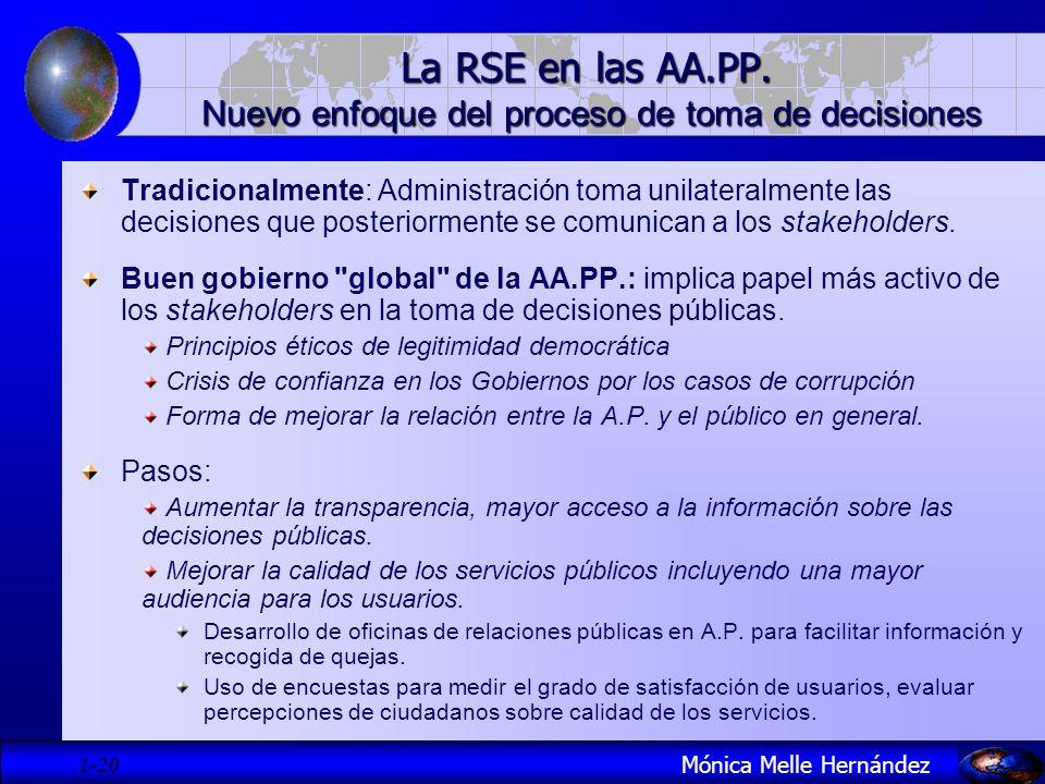 La RSE en las AA.PP. Nuevo enfoque del proceso de toma de decisiones