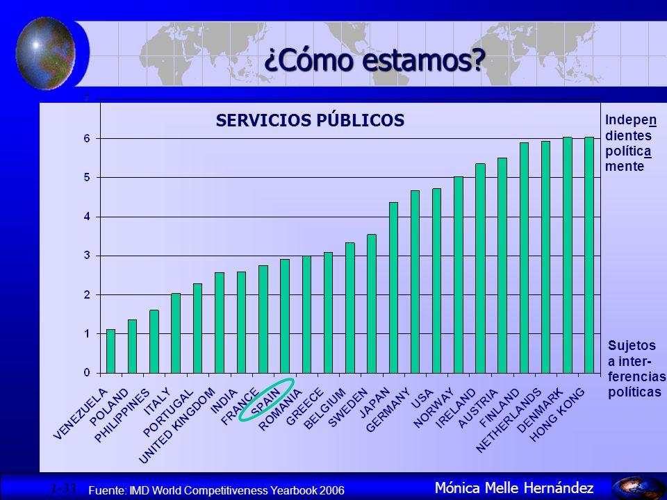 ¿Cómo estamos SERVICIOS PÚBLICOS Mónica Melle Hernández