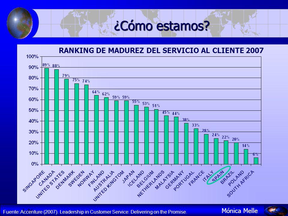 RANKING DE MADUREZ DEL SERVICIO AL CLIENTE 2007