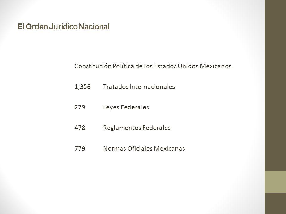 El Orden Jurídico Nacional