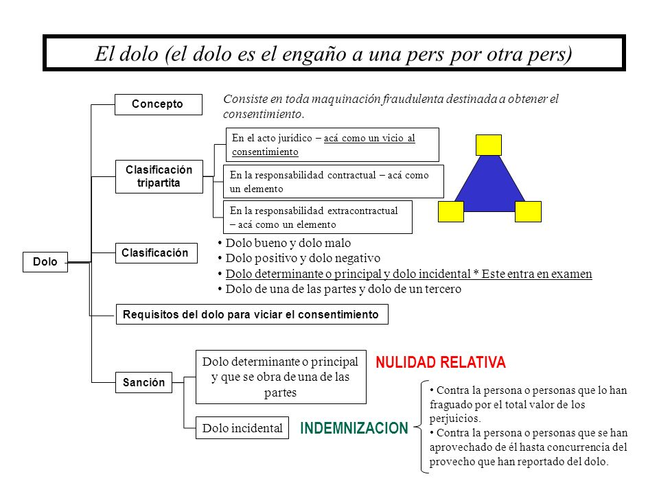 Clasificación tripartita