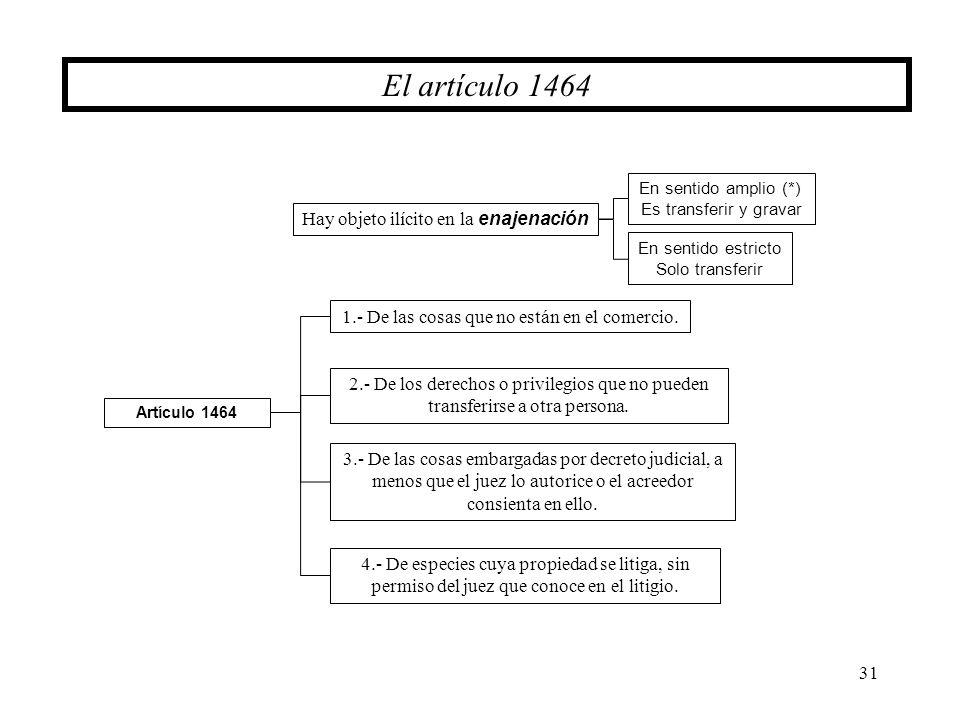 El artículo 1464 Hay objeto ilícito en la enajenación