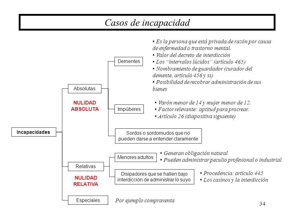 Casos de incapacidad Es la persona que está privada de razón por causa de enfermedad o trastorno mental.