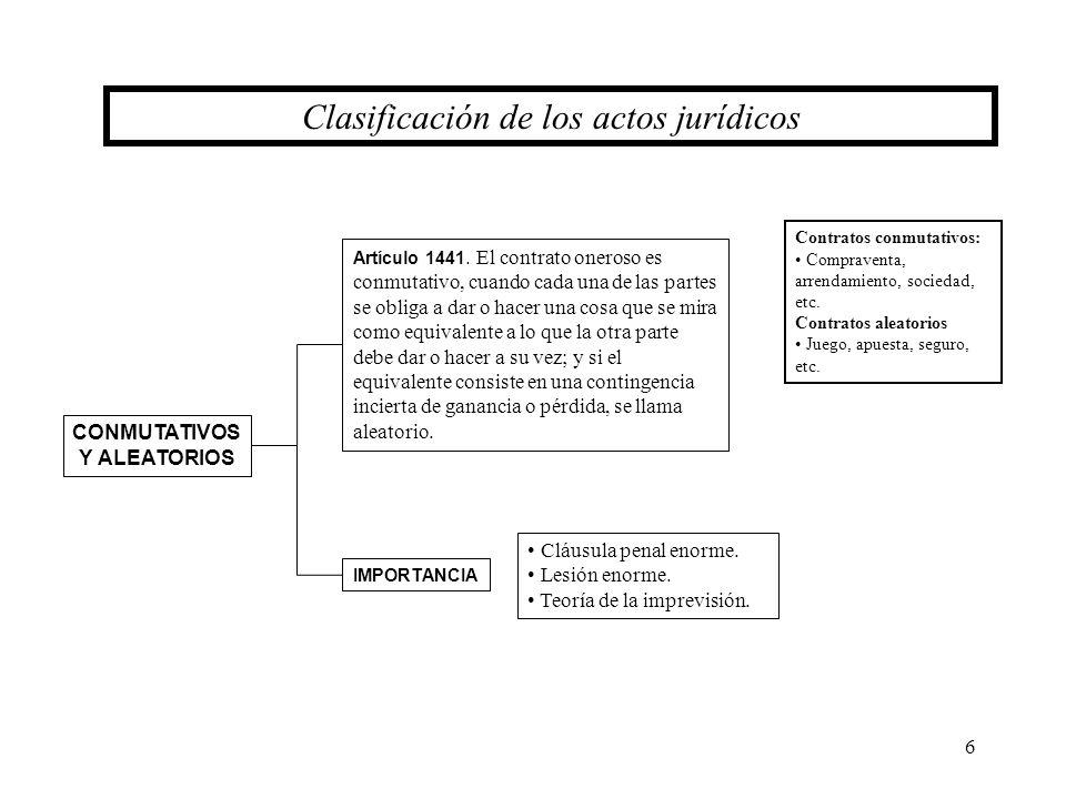 Clasificación de los actos jurídicos