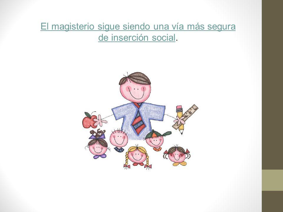 El magisterio sigue siendo una vía más segura de inserción social.