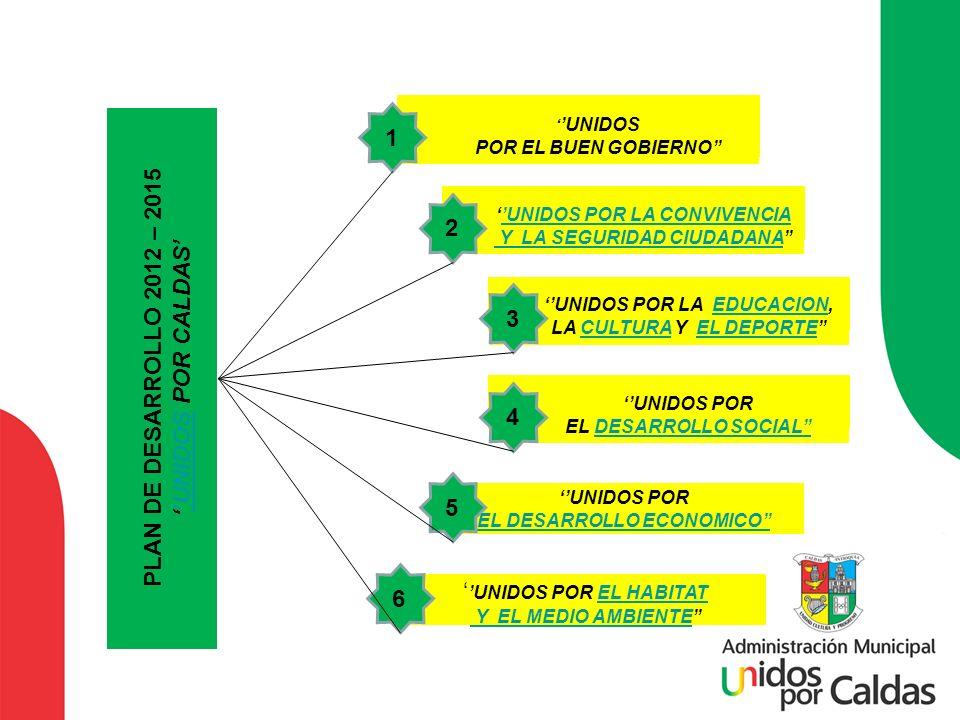 1 2 3 PLAN DE DESARROLLO 2012 – 2015 ''UNIDOS POR CALDAS' 4 5 6