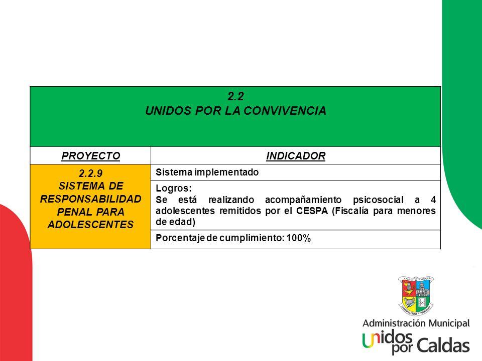 2.2 UNIDOS POR LA CONVIVENCIA