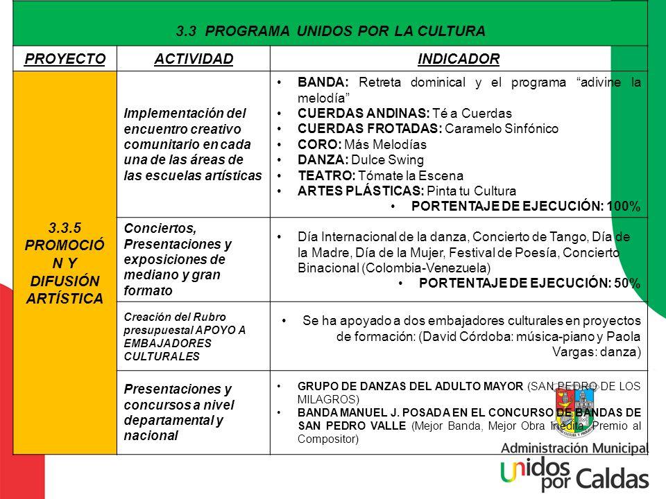 3.3 PROGRAMA UNIDOS POR LA CULTURA PROYECTO ACTIVIDAD INDICADOR