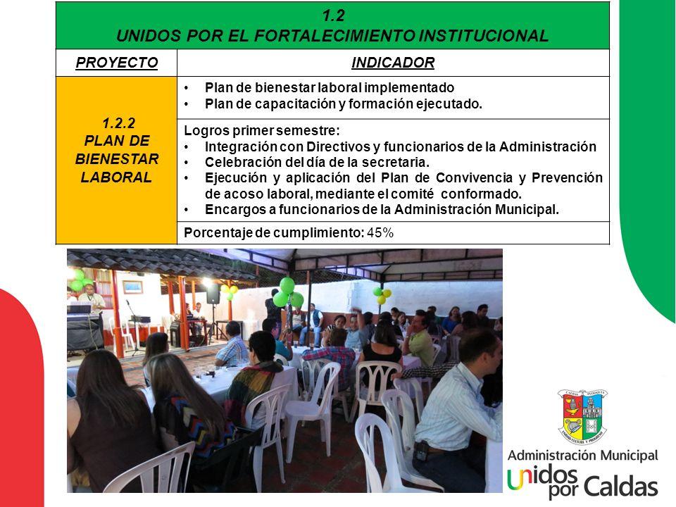 UNIDOS POR EL FORTALECIMIENTO INSTITUCIONAL PLAN DE BIENESTAR LABORAL