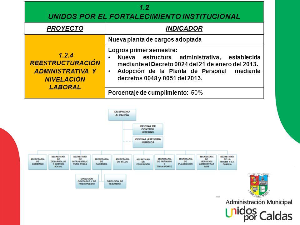 1.2 UNIDOS POR EL FORTALECIMIENTO INSTITUCIONAL