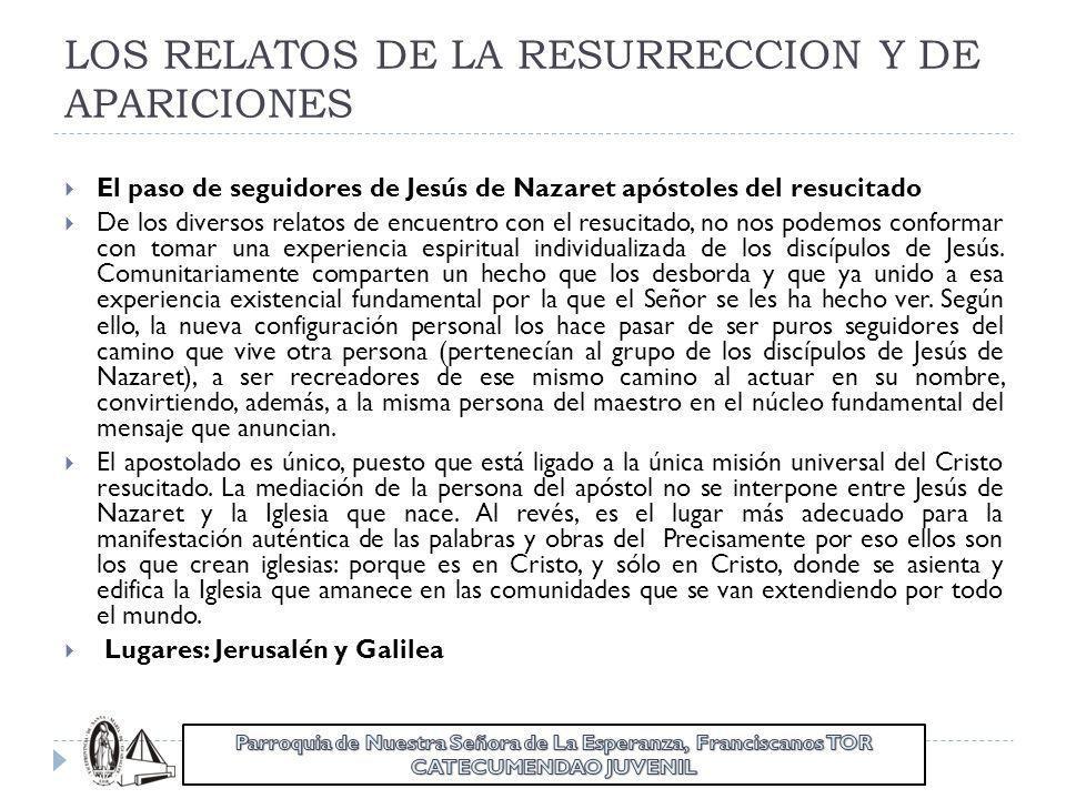 LOS RELATOS DE LA RESURRECCION Y DE APARICIONES