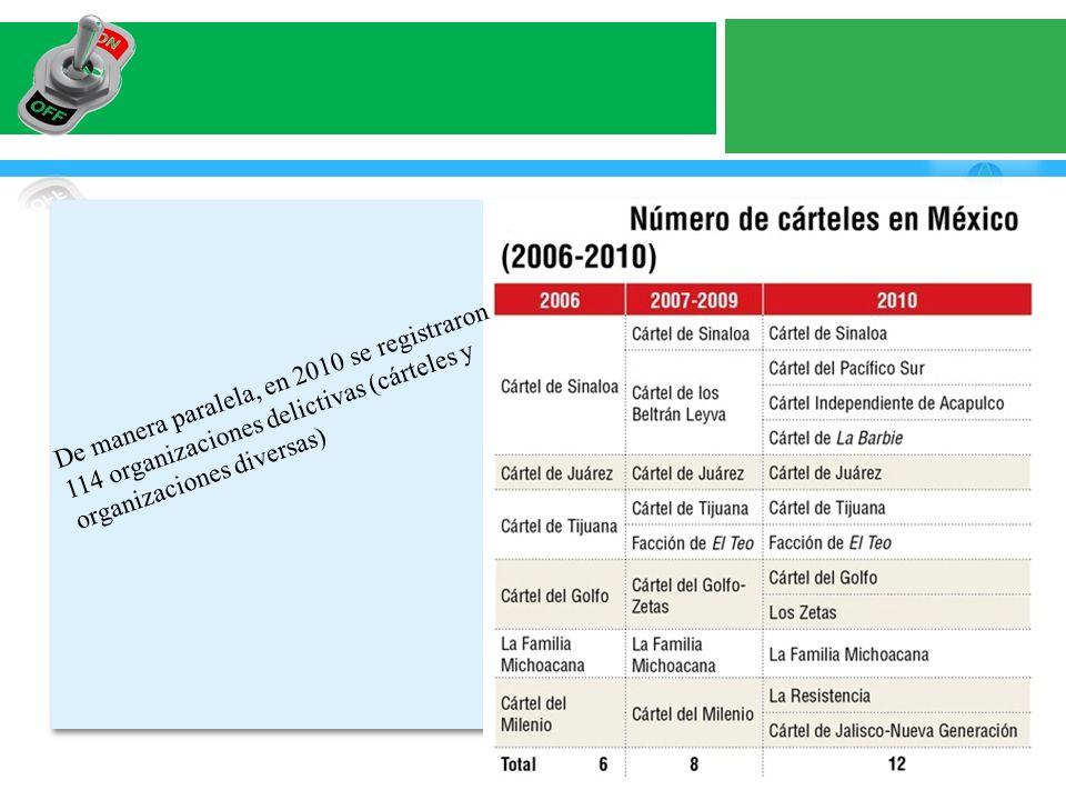 De manera paralela, en 2010 se registraron 114 organizaciones delictivas (cárteles y organizaciones diversas)