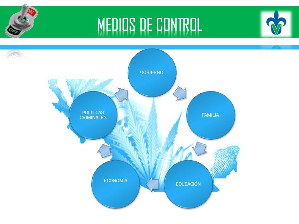 MEDIOS DE CONTROL GOBIERNO FAMILIA EDUCACIÓN ECONOMÍA