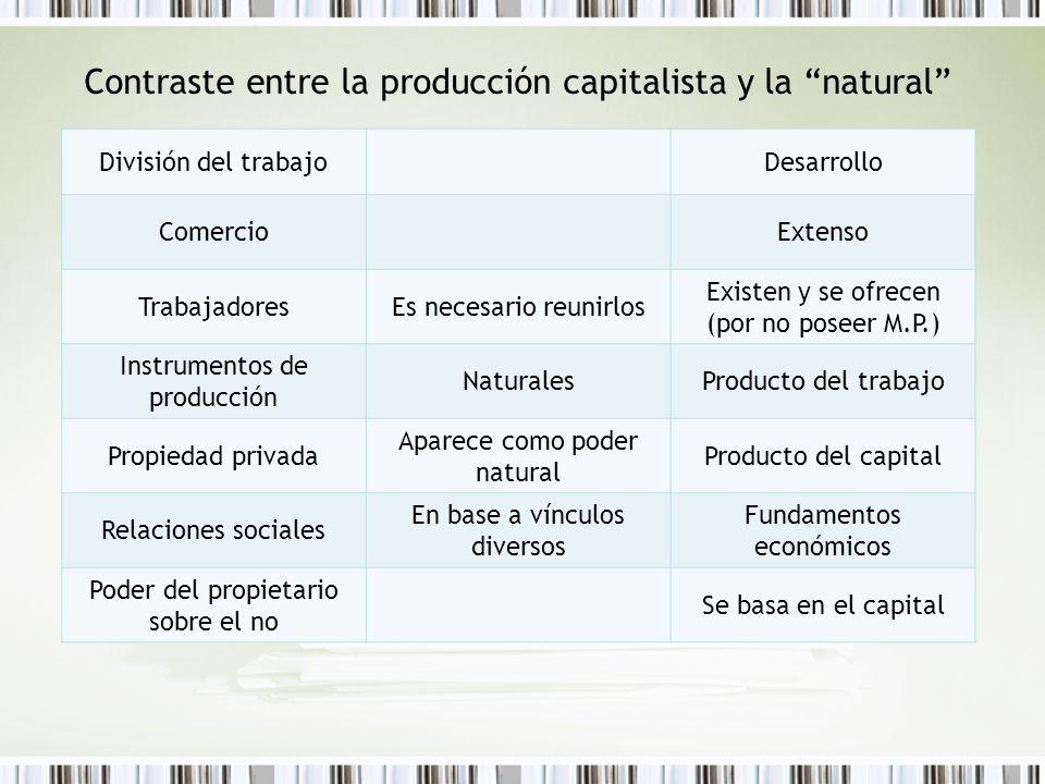 Contraste entre la producción capitalista y la natural