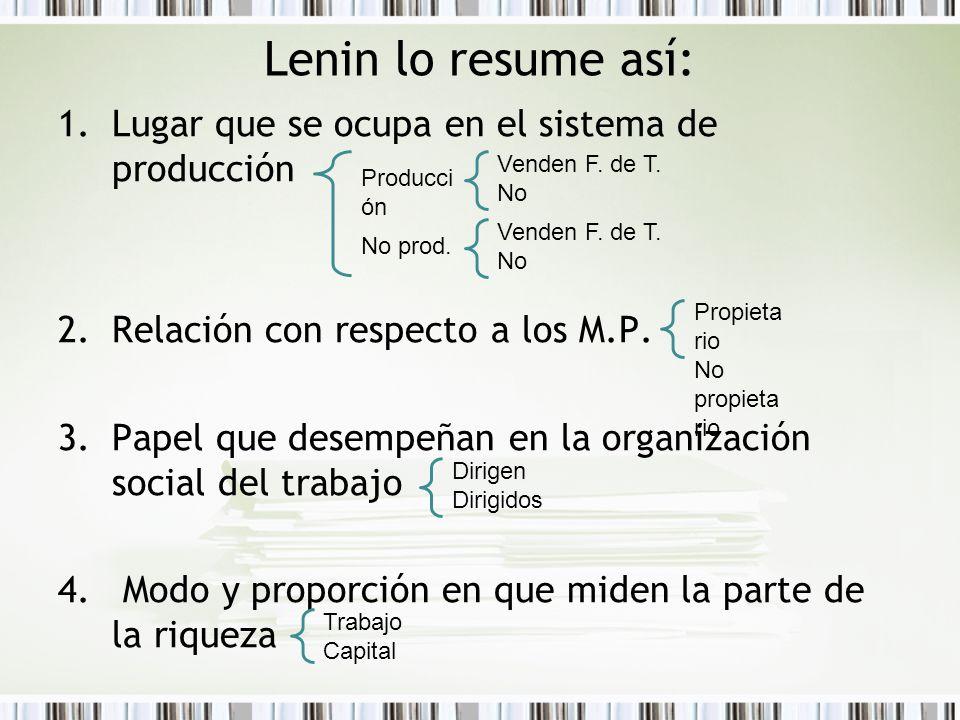 Lenin lo resume así: Lugar que se ocupa en el sistema de producción