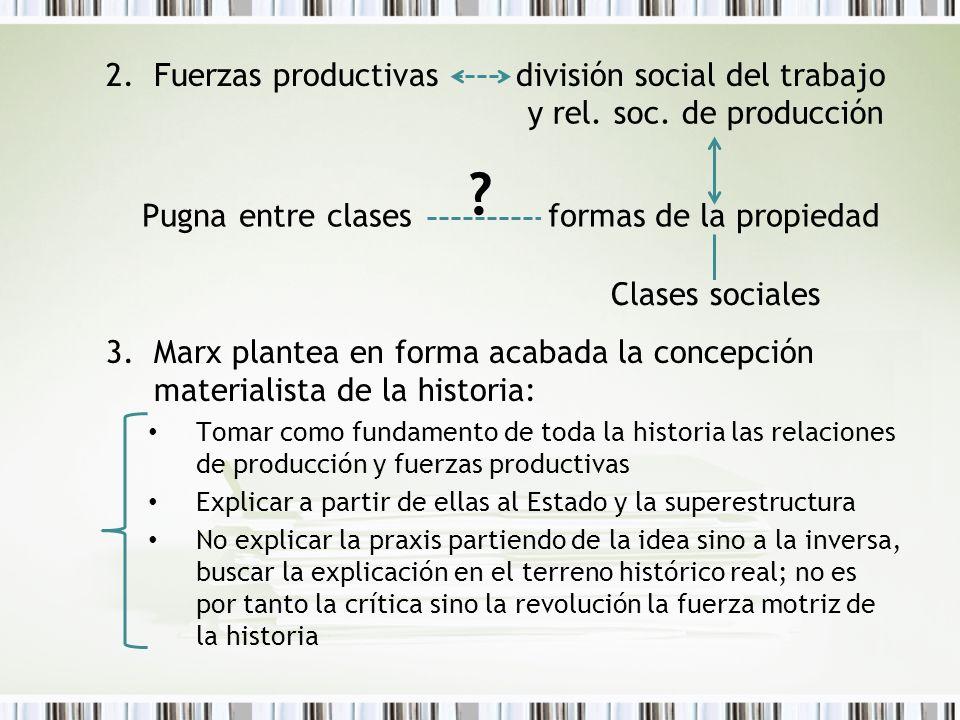 Fuerzas productivas división social del trabajo