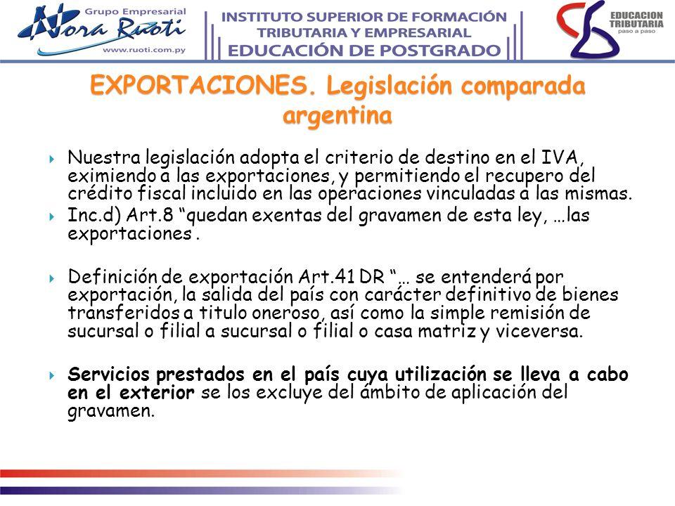 EXPORTACIONES. Legislación comparada argentina