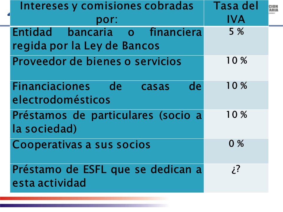 Intereses y comisiones cobradas por: