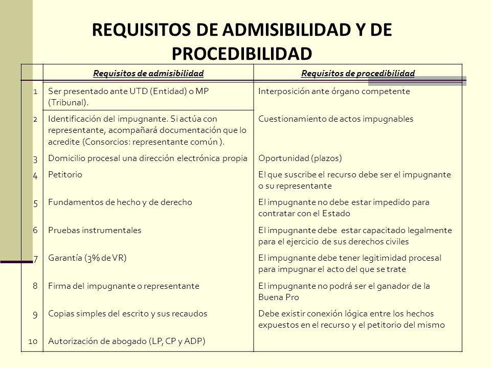 REQUISITOS DE ADMISIBILIDAD Y DE PROCEDIBILIDAD