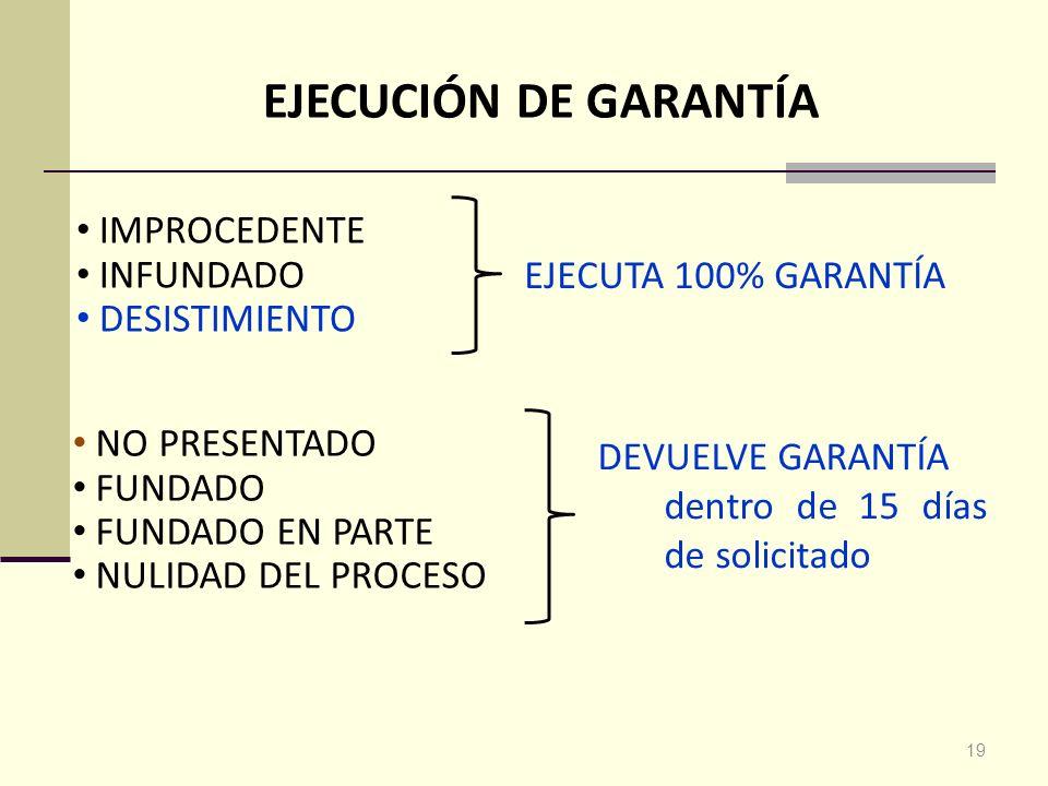 EJECUCIÓN DE GARANTÍA IMPROCEDENTE INFUNDADO EJECUTA 100% GARANTÍA
