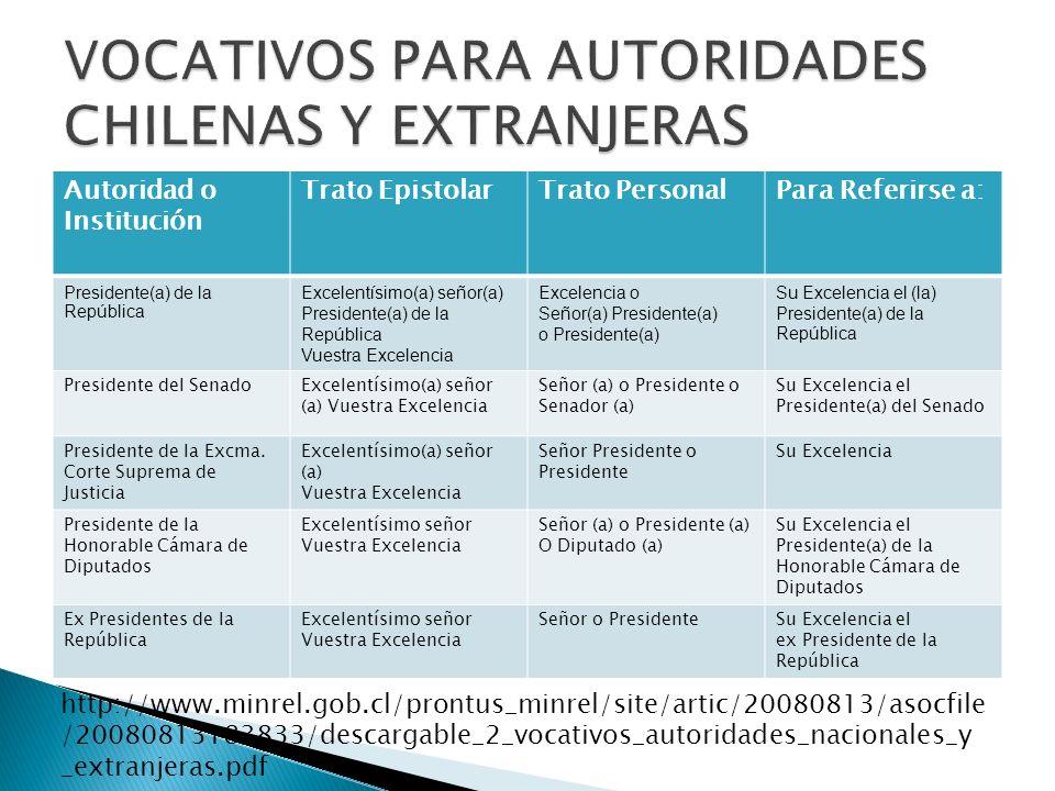 VOCATIVOS PARA AUTORIDADES CHILENAS Y EXTRANJERAS