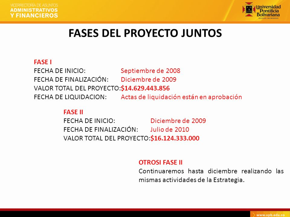 FASES DEL PROYECTO JUNTOS