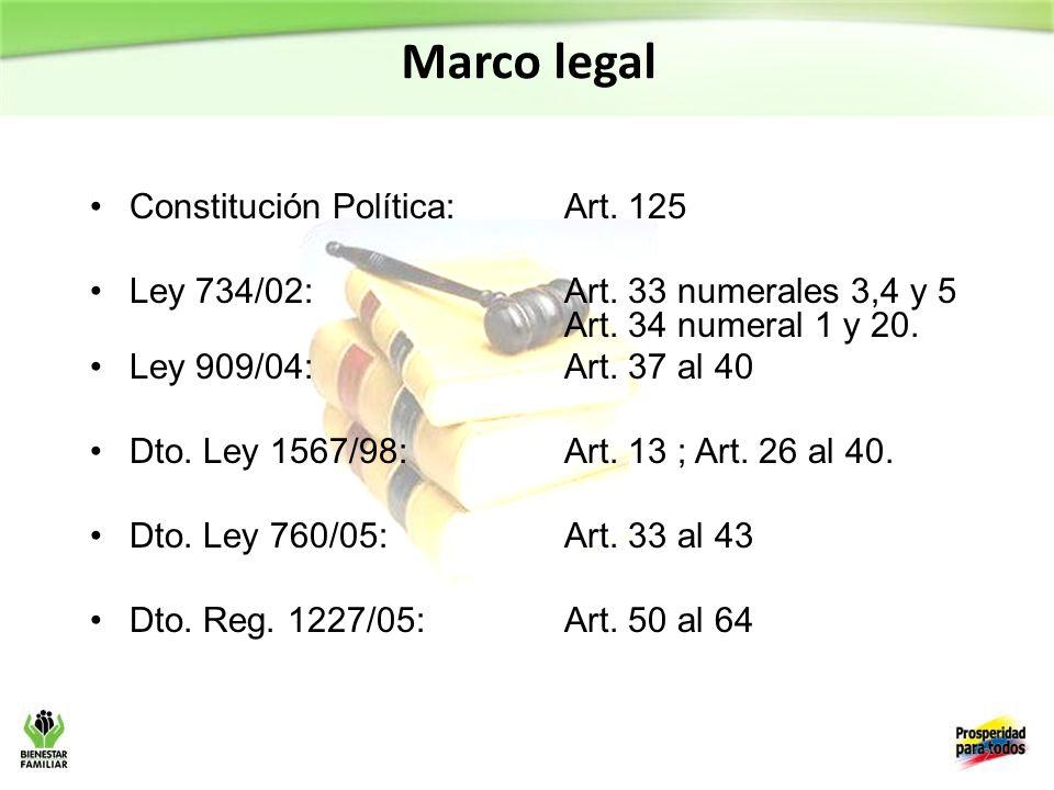 Marco legal Constitución Política: Art. 125