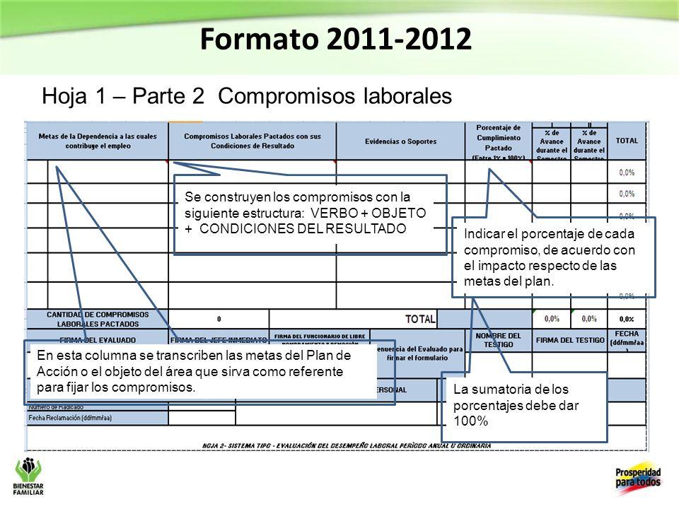 Formato 2011-2012 Hoja 1 – Parte 2 Compromisos laborales